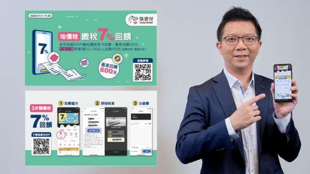 「大佛李其展」表示透過悠遊付繳納台北市地價稅可獲得7%回饋。
