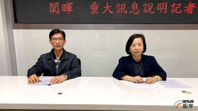 左為閎暉總經理黃俊傑、右為財務長鄭翠香。(鉅亨網資料照)