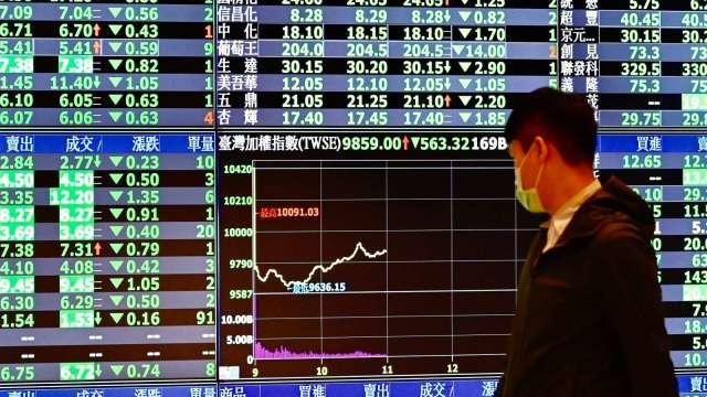 台股在外資觀望低量進出下,挑戰萬三關卡有壓。(圖:AFP)