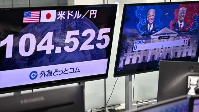 美國大選走向短期最差的劇本 彭博:不確定性帶來市場劇烈波動(圖:AFP)