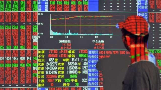台股尾盤拉高站上12900點 外資連4買 三大法人買超171億元。(圖:AFP)