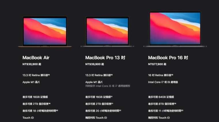 蘋果 Mac 價位圖 (圖片:蘋果)