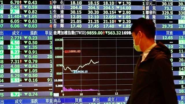 金融、傳產軟腳 台股衝高遇壓 跌40點收13221點。(圖:AFP)