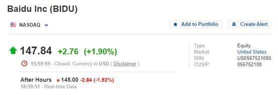 資料來源: investing.com