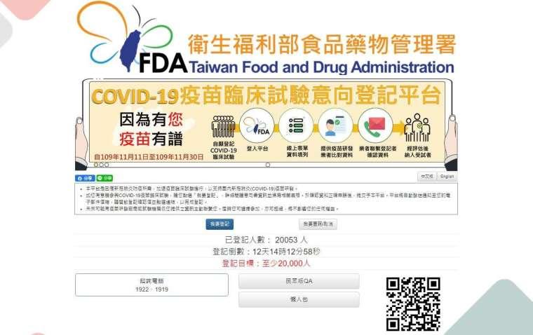 (圖:取自衛福部食藥署臨床試驗意向登記平台)