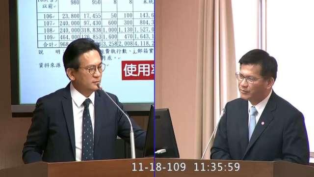 交通部長林佳龍(右)。(圖:立法院隨選視訊)