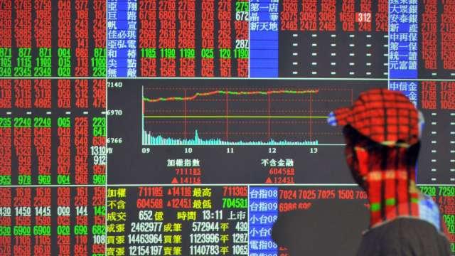 百萬融券大軍壓境 多空13700火線PK。(圖:AFP)