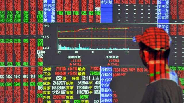 台股大漲161點續寫新高 外資回補百億 三大法人買超127.19億元。(圖:AFP)