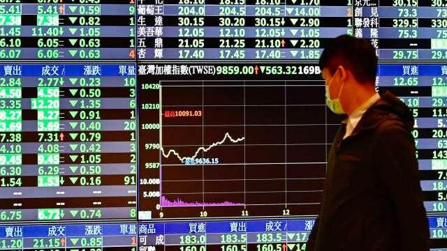 外資期現貨不同調 大買群創2.9萬張 中止連13賣。(圖:AFP)