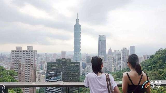 商仲業者預估全年台北市辦公室淨去化恐為負值。(鉅亨網記者張欽發攝)