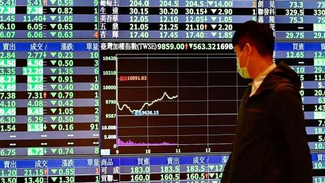 台股開高走低跌破5日線 三大法人聯手賣超138.37億元。(圖:AFP)