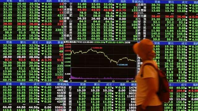 MSCI季調生效引亂流 台股爆量下殺144點收最低13722點。(圖:AFP)