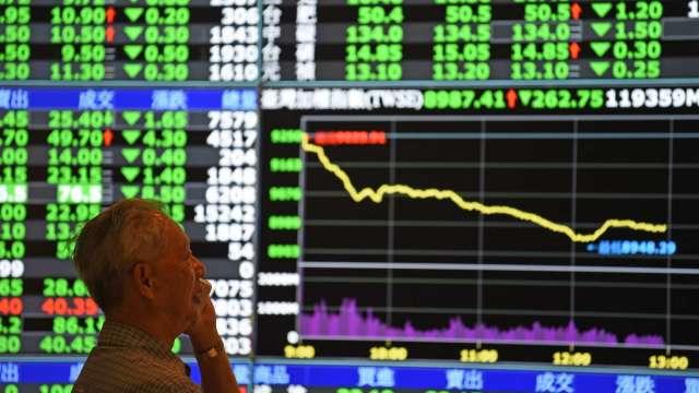 台股爆量急挫摜破短均 外資狂倒貨332億元 三大法人賣超327.27億元。(圖:AFP)