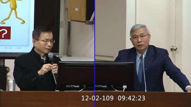頻出手調節台幣匯率 楊金龍:有可能被列入美匯率操縱國。(圖:立法院隨選視訊)