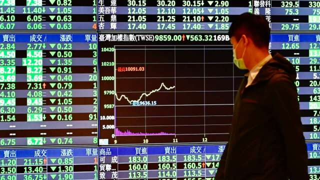 台股萬四大關兵臨城下 短線估維持震盪整理。(圖:AFP)