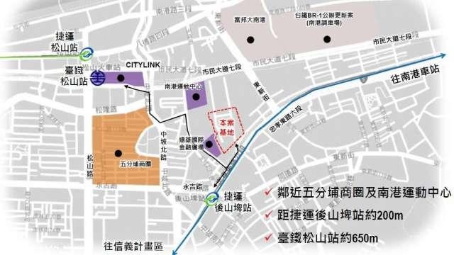 台電南港北儲中心都更案預計 12 月底前正式公告招商。(圖:台電提供)
