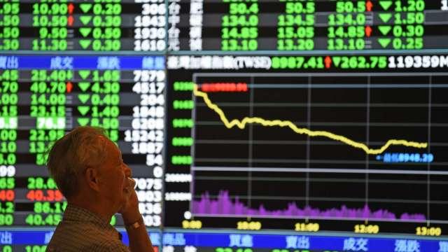 台股拉回退守14200點 外資倒貨143億元 三大法人賣超181.3億元。(圖:AFP)