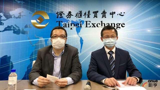 左至右為朋億總經理馬蔚、財務長歐俊彥。(鉅亨網記者墜魏志豪攝)