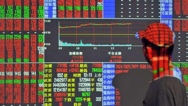 台股封關前強漲逾百點續締新猷 三大法人聯手買超161.9億元。(圖:AFP)