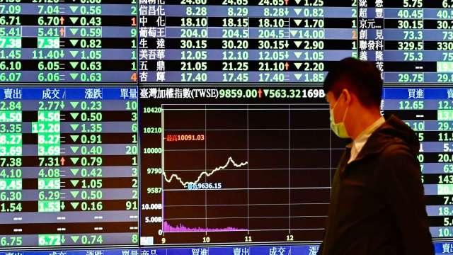 台股上沖下洗爆天量震盪 三大法人同轉賣 聯手賣超89.56億元。(圖:AFP)