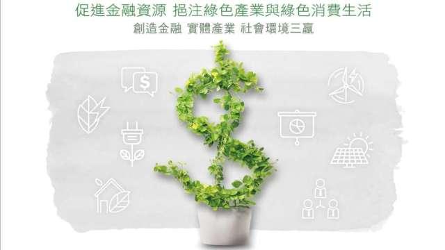 〈觀察〉綠色金融當道 企業ESG績效要靠永續金融人才衝鋒。(圖擷自行政院)