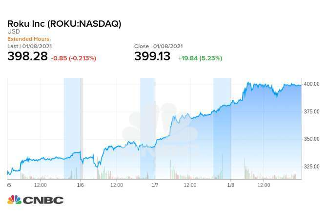Roku 最近 5 日股價走勢