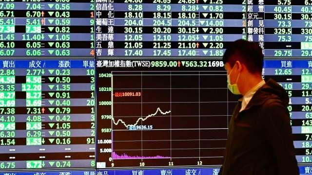 〈台股盤中〉鴻家軍強漲領軍衝新高 站上15518點後震盪拉回。(圖:AFP)