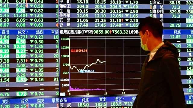 台股今(13)日在資金行情簇擁。(圖:AFP)