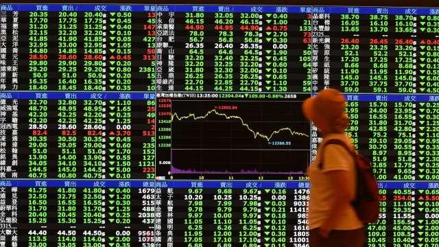 台股摜破5日線上沖下洗震盪逾400點 三大法人聯手賣超87.47億元。(圖:AFP)