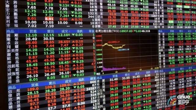 〈台股盤前〉美股休市一日 台股維持高檔震盪 力拚收復五日線。(鉅亨網資料照)