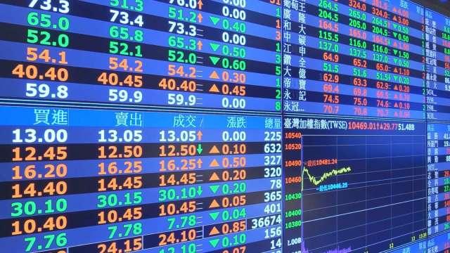 蔡明彰觀點:拜登没有蜜月期,這二種股票會跌最大(鉅亨網資料照)