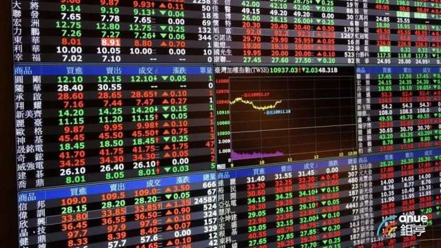 〈台股盤中〉電子股回神領軍一度漲逾百點,拚站回10日線。(鉅亨網資料照)