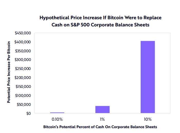 (圖表取自 Forbes)