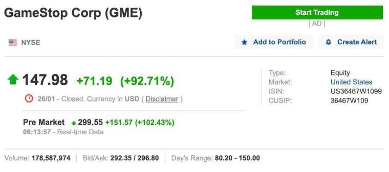 GameStop 周三盤前股價漲幅一度飆破 100% (圖:Investing.com)