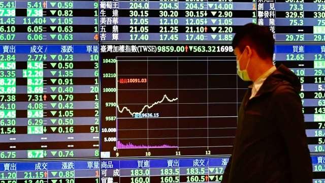 電子三雄全面下殺 台股早盤一度暴跌超過320點 摜破月線。(圖:AFP)