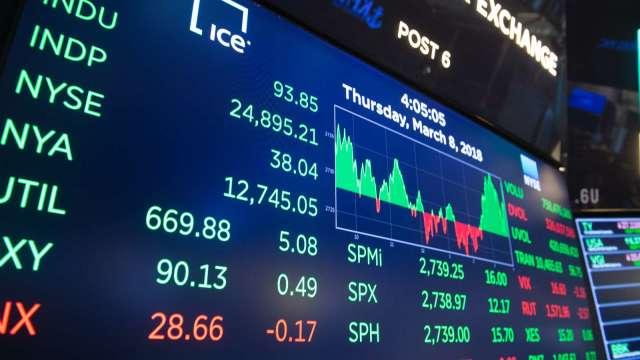IMF:市場籠罩自滿情緒 恐導致股市出現回調(圖片:AFP)
