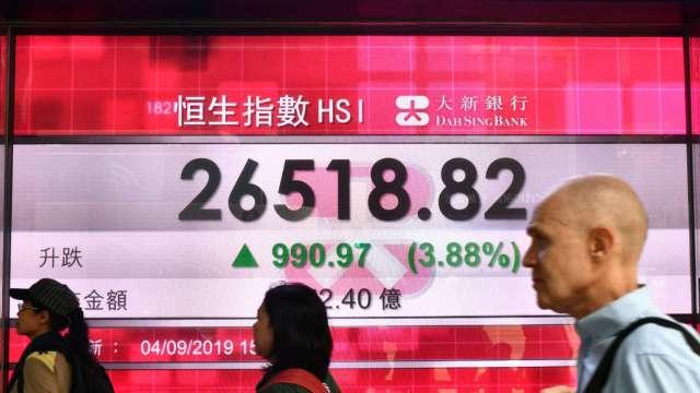 科技股帶頭衝 恆生科技指大漲3%(圖片:AFP)