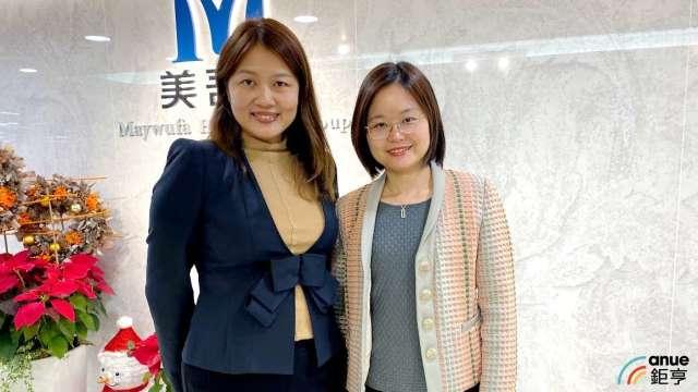左為懷特董事長李伊俐,右為副董事長李伊伶。(鉅亨網資料照)