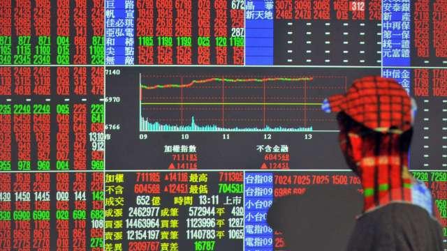 台積電領軍護國群山狂犇 台股飛越所有均線大漲349點收15760點。(圖:AFP)