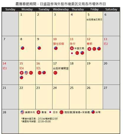 圖表:日盛證提供。