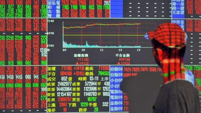 台股創高後漲幅收斂 外資連3賣 三大法人賣超36.82億元。(圖:AFP)