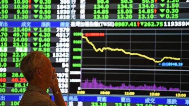 台股重挫230點收16212點摜破5日線。(圖:AFP)