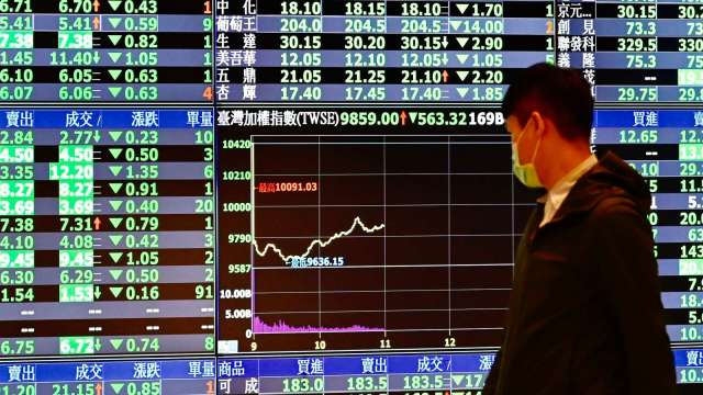 電子權值股殺聲隆隆 一度摜破萬六關卡力守月線支撐。(圖:AFP)