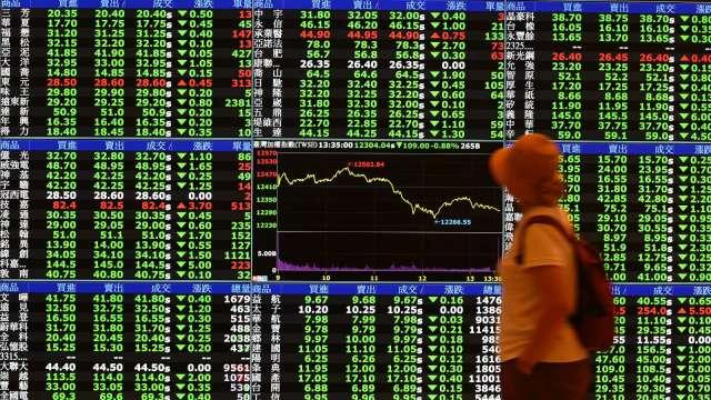 電子股空襲警報響 台股跳水重挫305點收15906點 摜破月線支撐。(圖:AFP)