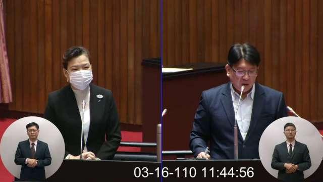 經濟部長王美花(左)、立委林思銘(右)。(圖:取自立法院隨選視訊)
