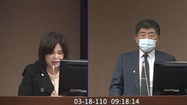衛福部長陳時中(右)前往立法院業務報告並備質詢。(圖:取自立法院隨選視訊)