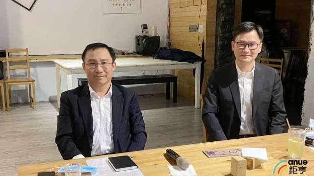 左為永大董事長許作名、右為總經理蔡尚育。(鉅亨網資料照)