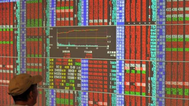 外資大買面板三虎共15萬張 認錯回補連二買台積電。(圖:AFP)