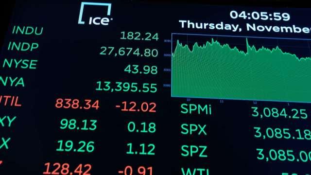 美公債殖利率升至1.77% 美股期貨下滑(圖片:AFP)
