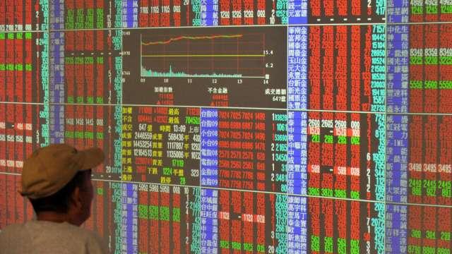 台股 1 日上漲140點收16571點。(圖:AFP)